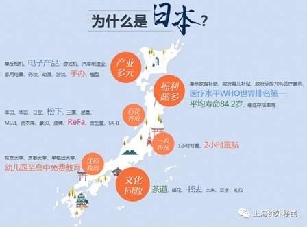 【上海5.17】日本移民项目解析私