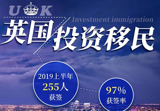 【江苏12.8】英国移民成功案例?#20843;?#21153;规划尊享会
